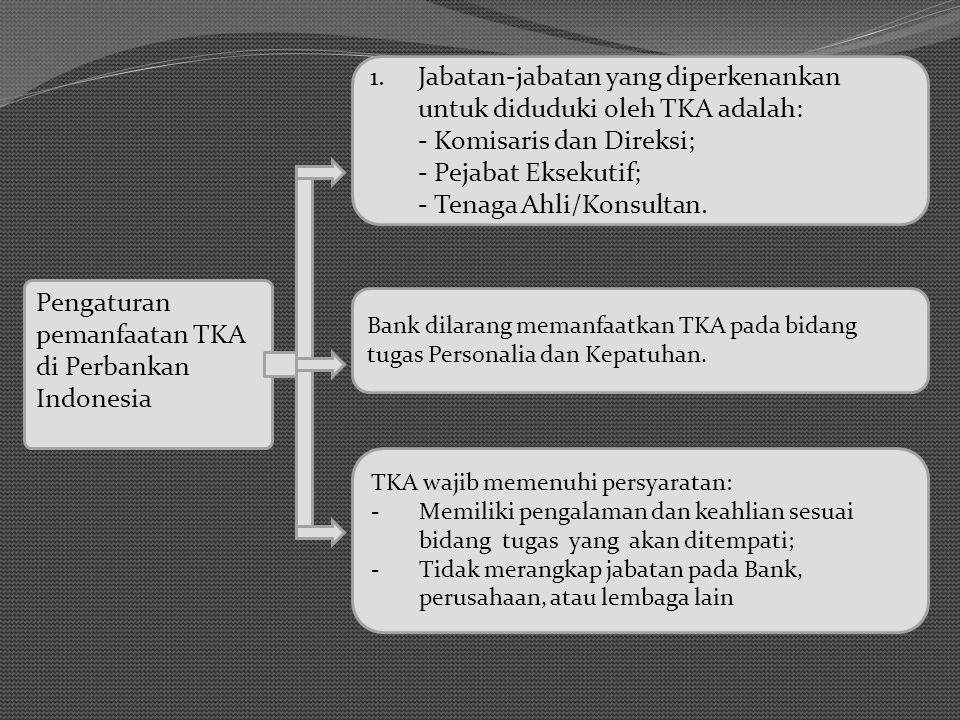 Pengaturan pemanfaatan TKA di Perbankan Indonesia 1.Jabatan-jabatan yang diperkenankan untuk diduduki oleh TKA adalah: - Komisaris dan Direksi; - Peja