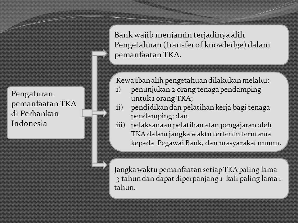 Pengaturan pemanfaatan TKA di Perbankan Indonesia Bank wajib menjamin terjadinya alih Pengetahuan (transfer of knowledge) dalam pemanfaatan TKA. Kewaj