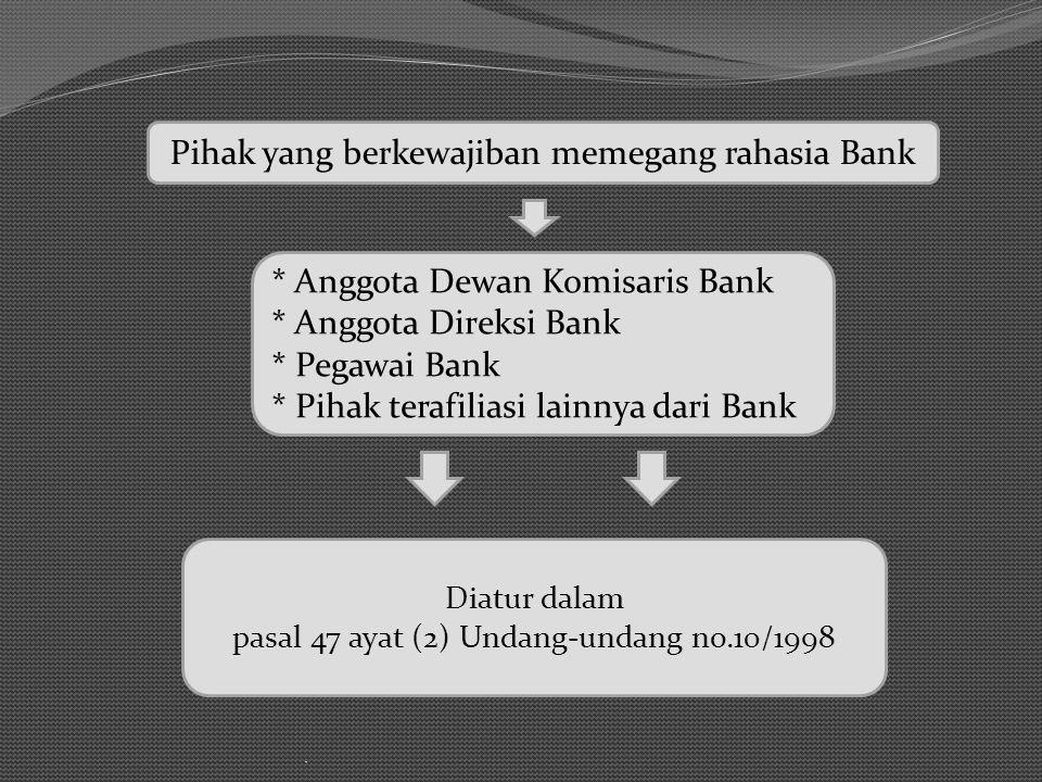 . Pihak yang berkewajiban memegang rahasia Bank Diatur dalam pasal 47 ayat (2) Undang-undang no.10/1998 * Anggota Dewan Komisaris Bank * Anggota Direk