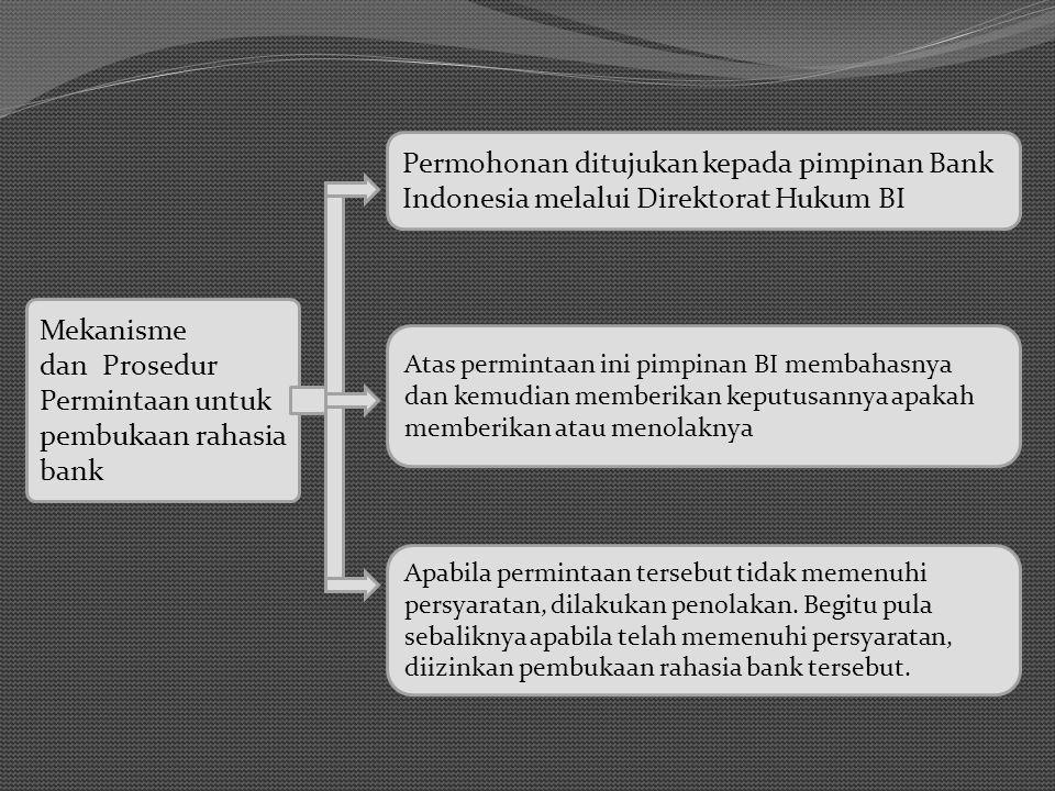 Mekanisme dan Prosedur Permintaan untuk pembukaan rahasia bank Permohonan ditujukan kepada pimpinan Bank Indonesia melalui Direktorat Hukum BI Atas pe