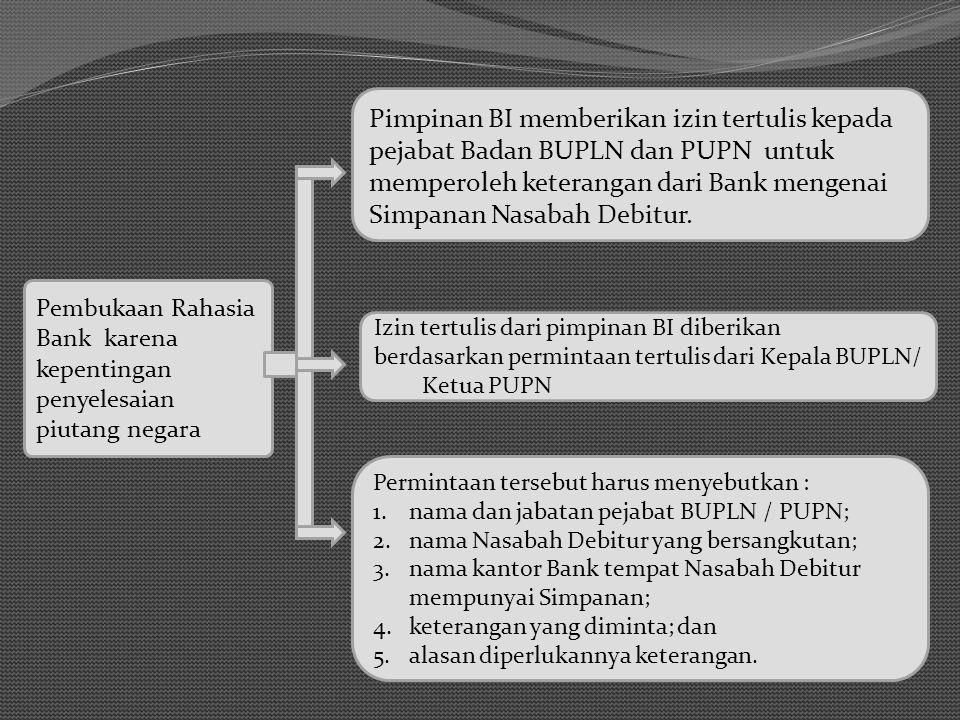 Pembukaan Rahasia Bank karena kepentingan penyelesaian piutang negara Pimpinan BI memberikan izin tertulis kepada pejabat Badan BUPLN dan PUPN untuk m