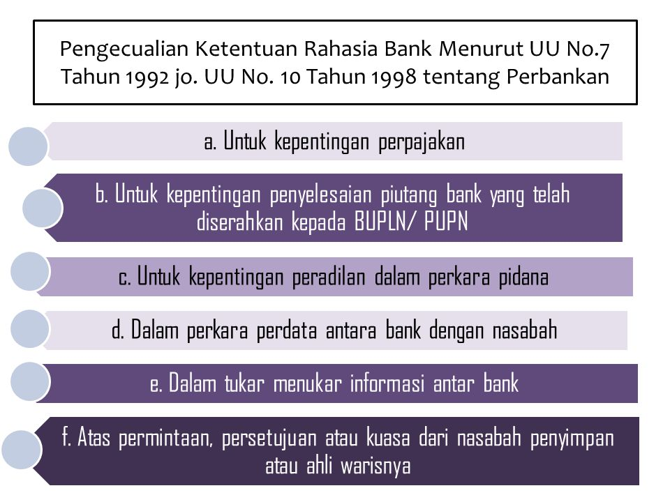 Pengecualian terhadap Ketentuan Rahasia Bank di luar UU No.7 Tahun 1992 jo.
