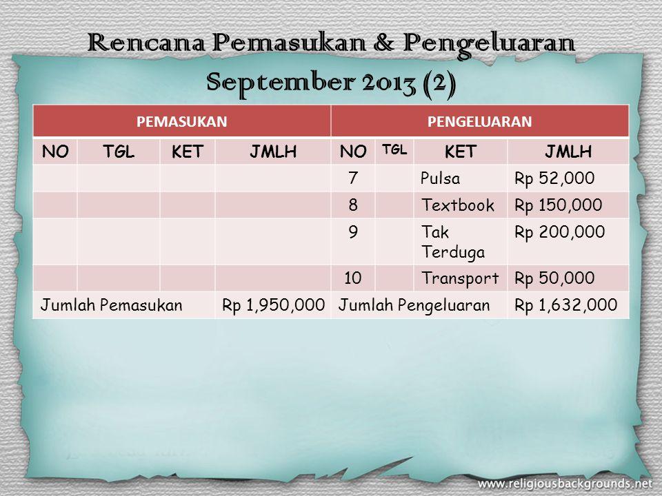 Rencana Pemasukan & Pengeluaran September 2013 (2) PEMASUKANPENGELUARAN NOTGLKETJMLHNO TGL KETJMLH 7PulsaRp 52,000 8TextbookRp 150,000 9Tak Terduga Rp