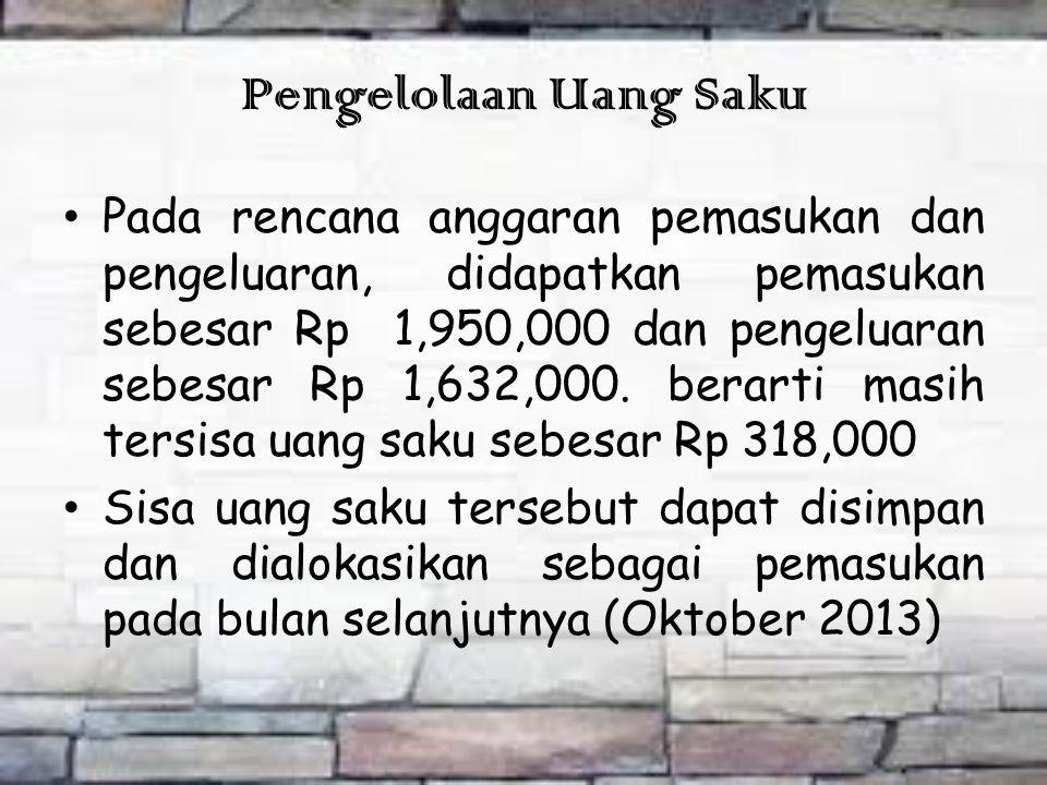 Pengelolaan Uang Saku Pada rencana anggaran pemasukan dan pengeluaran, didapatkan pemasukan sebesar Rp 1,950,000 dan pengeluaran sebesar Rp 1,632,000.