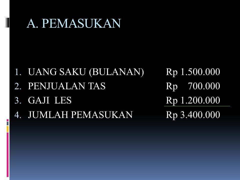 A. PEMASUKAN 1. UANG SAKU (BULANAN)Rp 1.500.000 2.