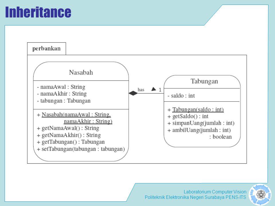 Laboratorium Computer Vision Politeknik Elektronika Negeri Surabaya PENS-ITS Inheritance Nasabah atas nama : Agus Daryanto Saldo awal : 5000 Nasabah nas=new Nasabah( Agus , Daryanto ); Nas.setTabungan(new Tabungan( 5000)); Saldo Awal = 5000 System.out.println( Saldo Awal = + nas.getTabungan().getSaldo()); Jumlah Uang Yang Disimpan 3000 System.out.println( Jumlah Uang Yang Disimpan = + nas.getTabungan().simpanuang(3000));