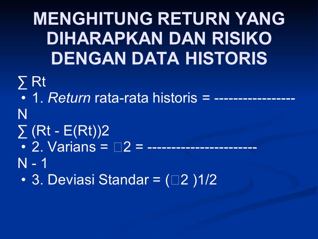 MENGHITUNG RETURN YANG DIHARAPKAN DAN RISIKO DENGAN DATA HISTORIS ∑ Rt 1. Return rata ‑ rata historis = ----------------- N ∑ (Rt ‑ E(Rt))2 2. Varians