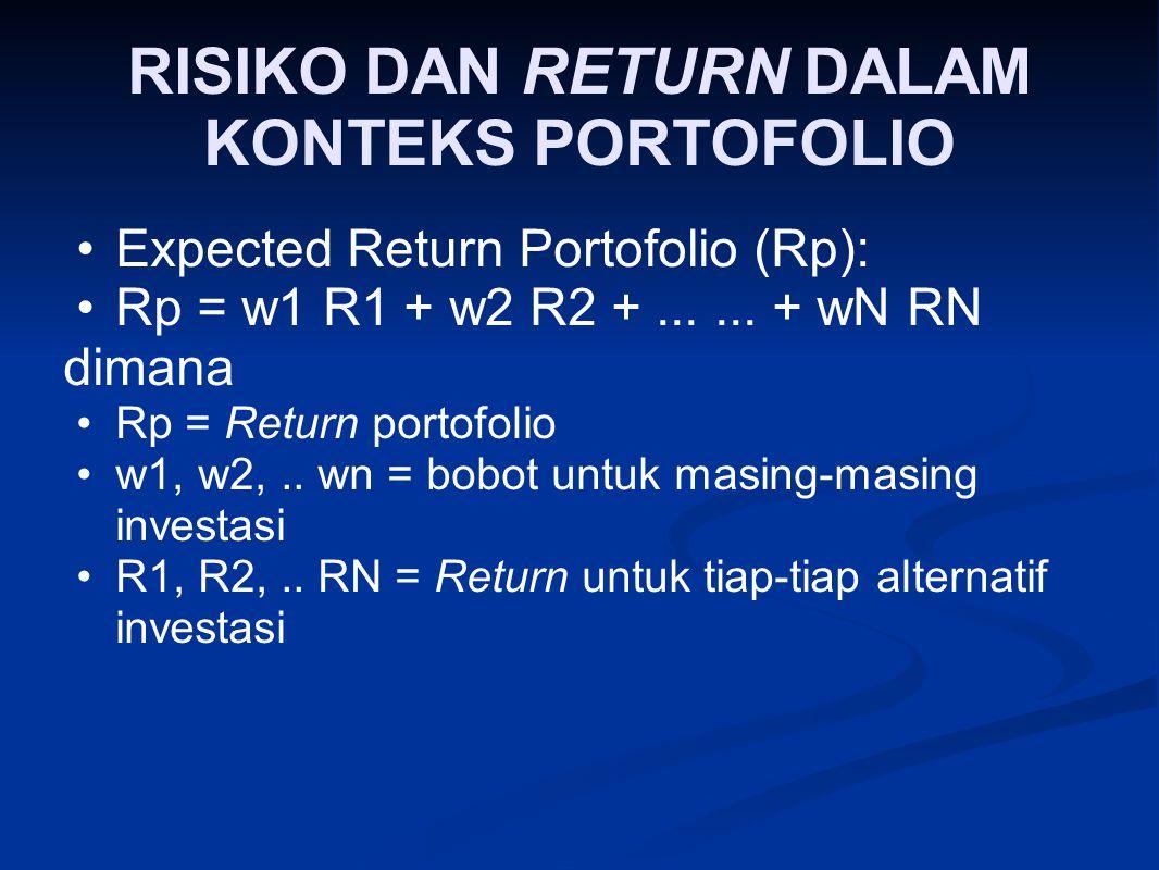 RISIKO DAN RETURN DALAM KONTEKS PORTOFOLIO Expected Return Portofolio (Rp): Rp = w1 R1 + w2 R2 +...... + wN RN dimana Rp = Return portofolio w1, w2,..