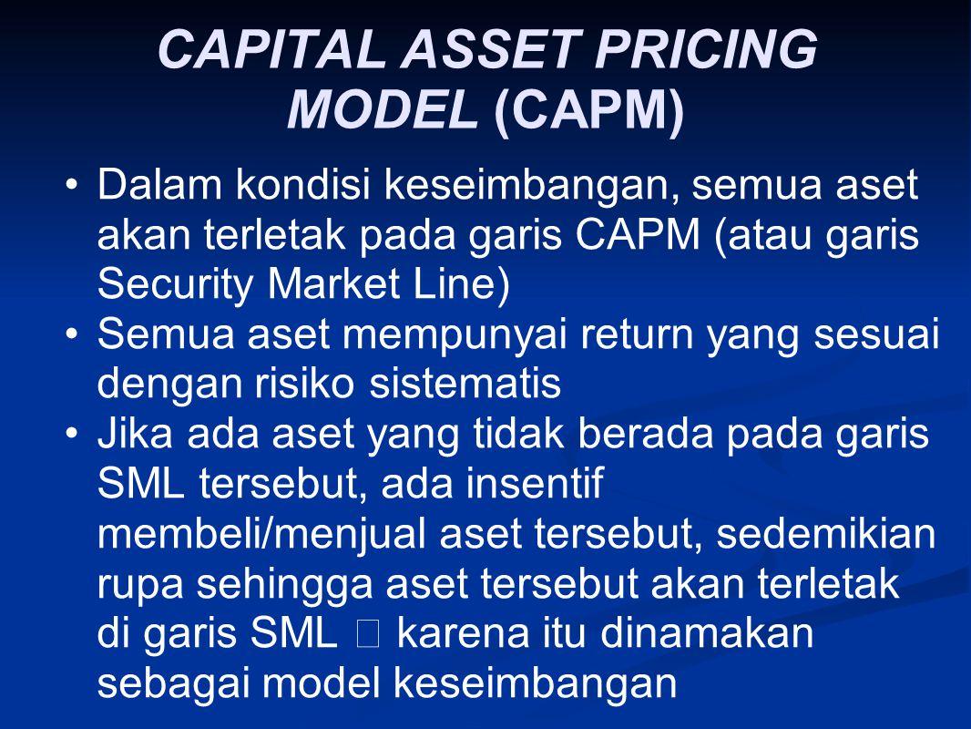 CAPITAL ASSET PRICING MODEL (CAPM) Dalam kondisi keseimbangan, semua aset akan terletak pada garis CAPM (atau garis Security Market Line) Semua aset m