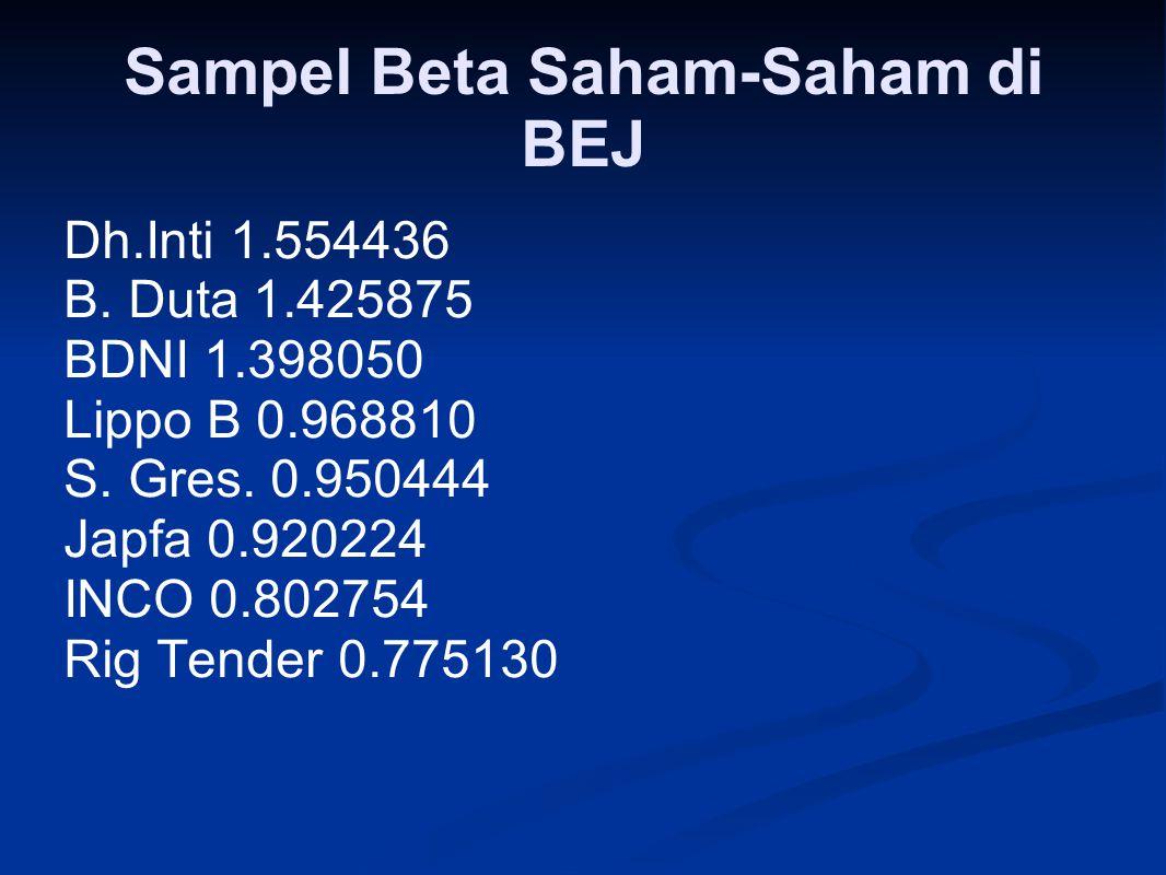 Sampel Beta Saham ‑ Saham di BEJ Dh.Inti 1.554436 B. Duta 1.425875 BDNI 1.398050 Lippo B 0.968810 S. Gres. 0.950444 Japfa 0.920224 INCO 0.802754 Rig T