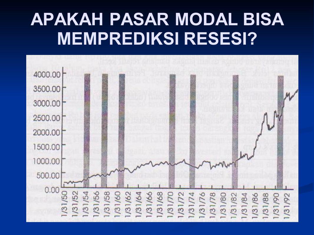 KATEGORI EFISIENSI PASAR Efisiensi bentuk lemah: harga saham mencerminkan informasi masa lampau.
