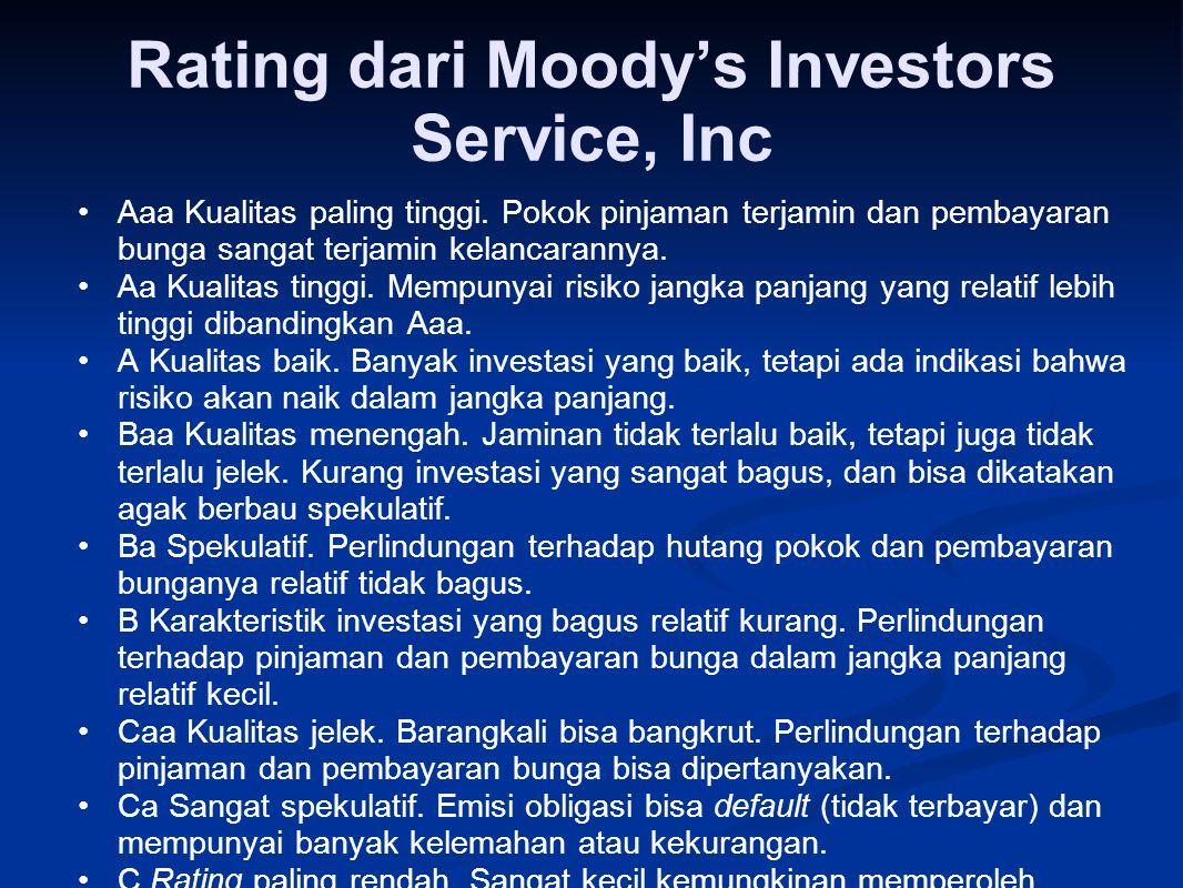 Rating dari Moody's Investors Service, Inc Aaa Kualitas paling tinggi. Pokok pinjaman terjamin dan pembayaran bunga sangat terjamin kelancarannya. Aa