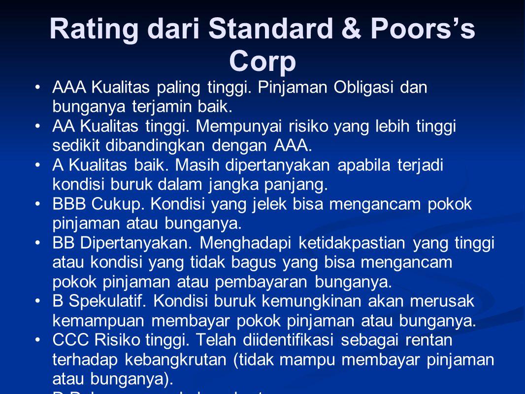Rating dari Standard & Poors's Corp AAA Kualitas paling tinggi. Pinjaman Obligasi dan bunganya terjamin baik. AA Kualitas tinggi. Mempunyai risiko yan