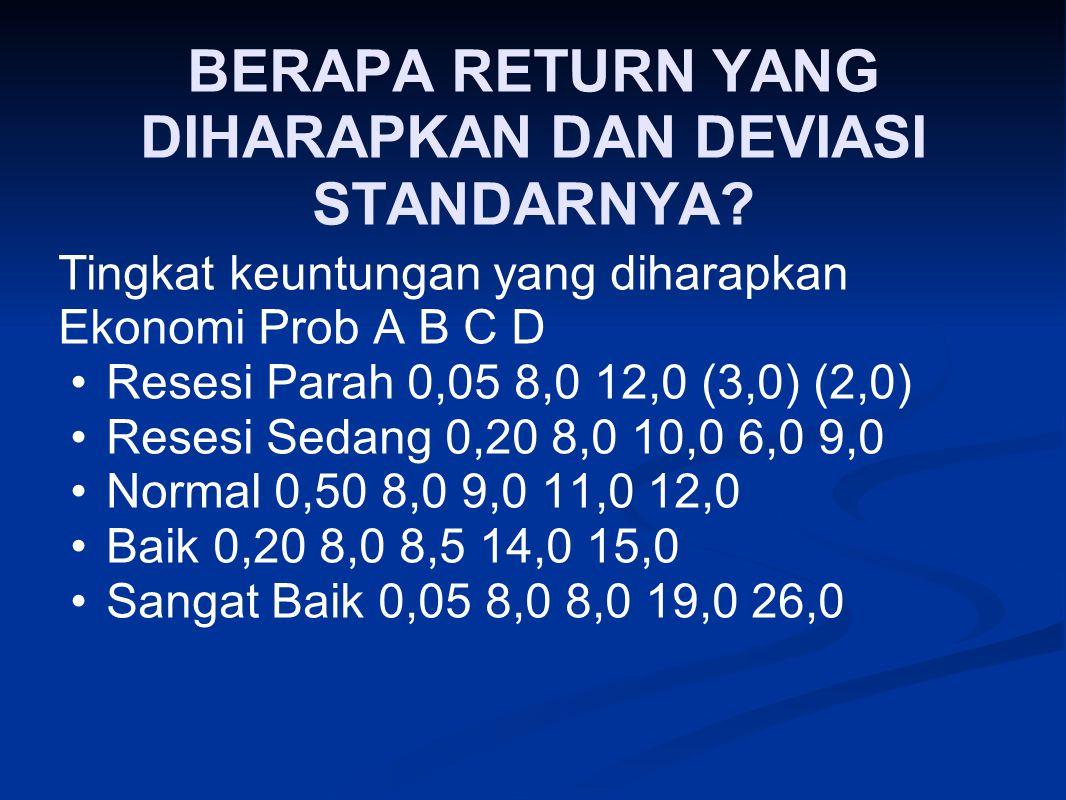 BERAPA RETURN YANG DIHARAPKAN DAN DEVIASI STANDARNYA? Tingkat keuntungan yang diharapkan Ekonomi Prob A B C D Resesi Parah 0,05 8,0 12,0 (3,0) (2,0) R