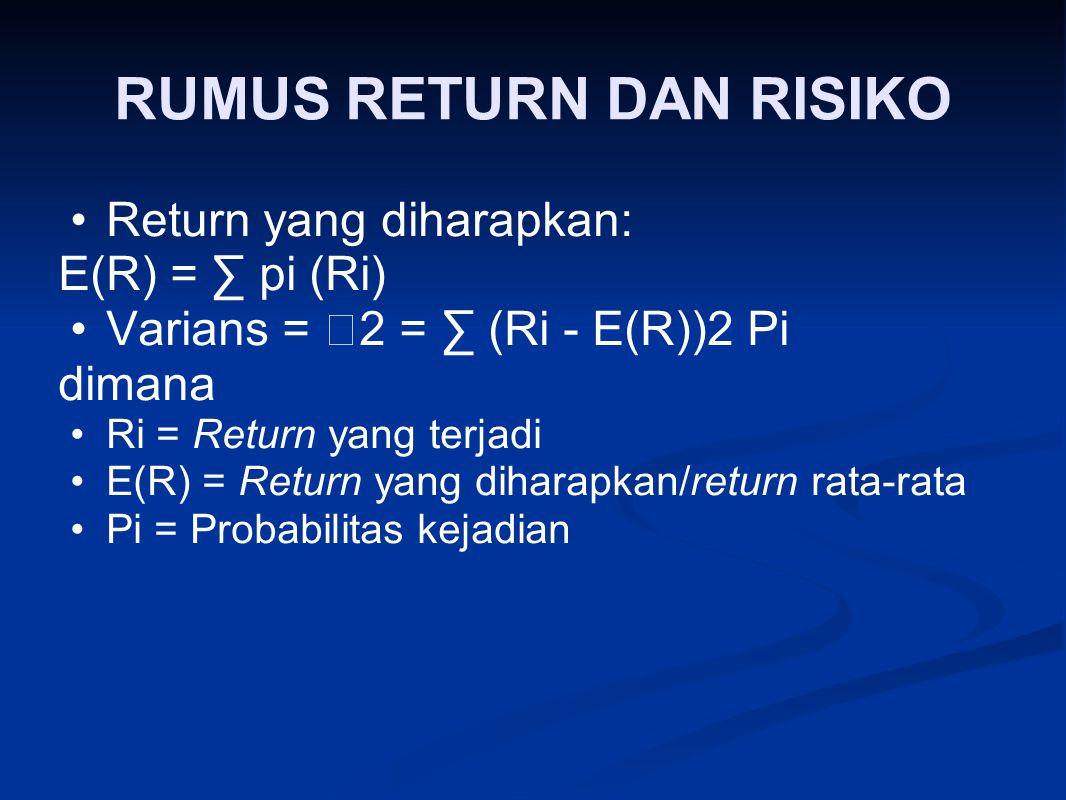 RUMUS RETURN DAN RISIKO Return yang diharapkan: E(R) = ∑ pi (Ri) Varians =  2 = ∑ (Ri ‑ E(R))2 Pi dimana Ri = Return yang terjadi E(R) = Return yang