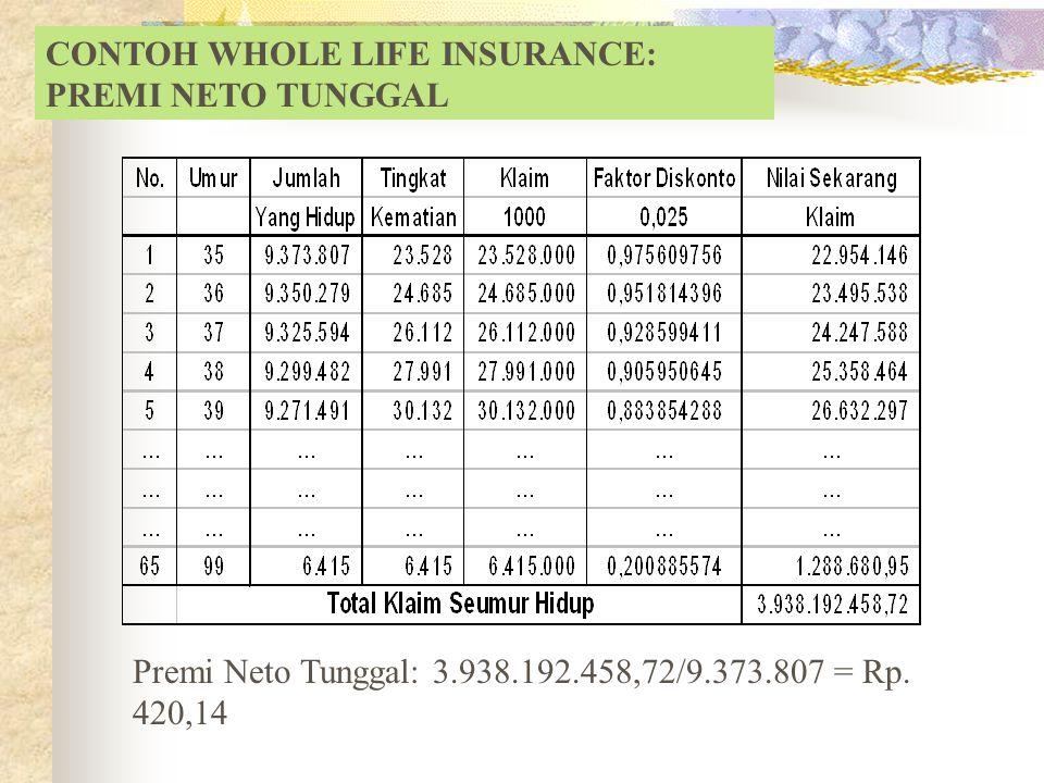 Premi Neto Tunggal: 3.938.192.458,72/9.373.807 = Rp. 420,14 CONTOH WHOLE LIFE INSURANCE: PREMI NETO TUNGGAL