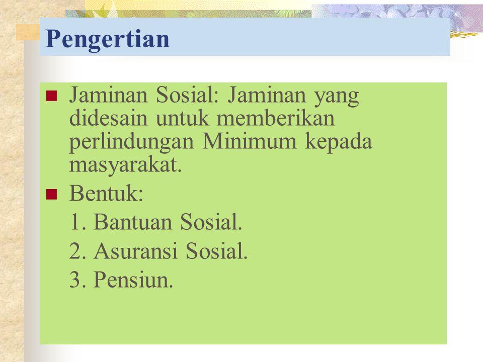 Pengertian Jaminan Sosial: Jaminan yang didesain untuk memberikan perlindungan Minimum kepada masyarakat. Bentuk: 1. Bantuan Sosial. 2. Asuransi Sosia