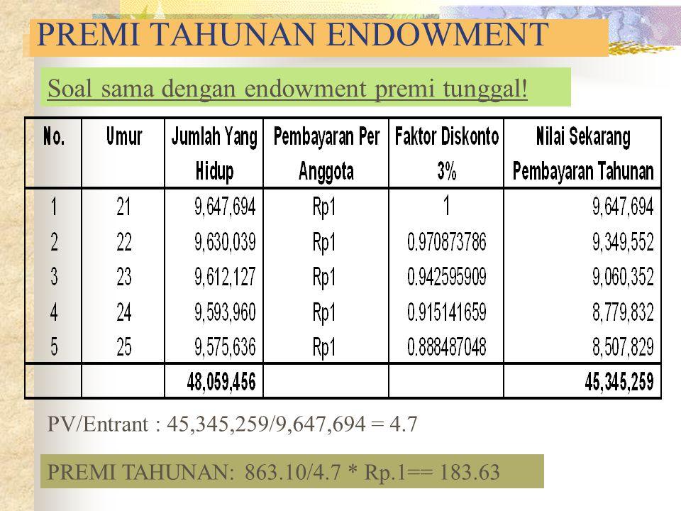 PREMI TAHUNAN ENDOWMENT PV/Entrant : 45,345,259/9,647,694 = 4.7 PREMI TAHUNAN: 863.10/4.7 * Rp.1== 183.63 Soal sama dengan endowment premi tunggal!