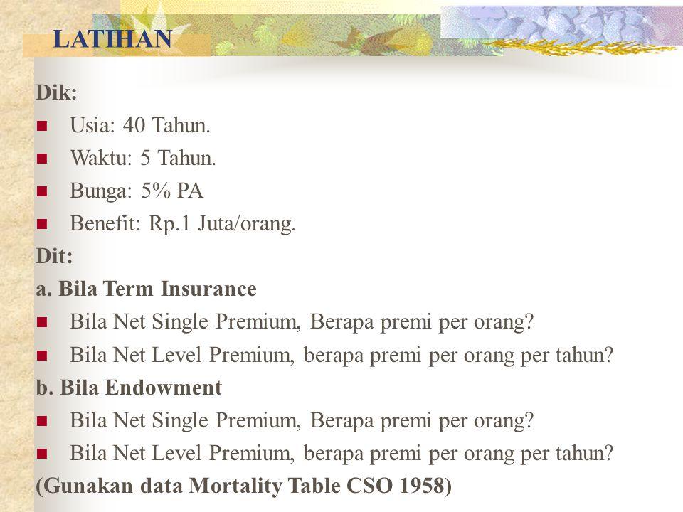 LATIHAN Dik: Usia: 40 Tahun. Waktu: 5 Tahun. Bunga: 5% PA Benefit: Rp.1 Juta/orang. Dit: a. Bila Term Insurance Bila Net Single Premium, Berapa premi