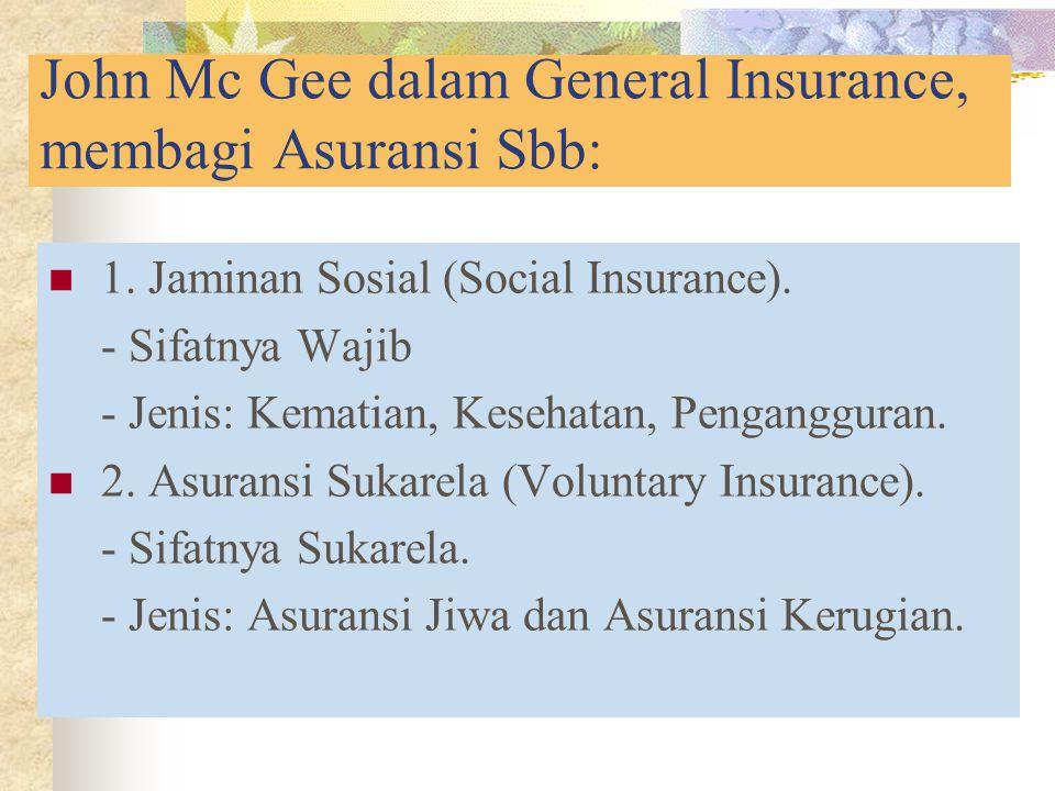 Jenis Asuransi jiwa 1.Term Insurance: Asuransu Berjangka ( Mati Dibayar, Hidup Tidak) 2.