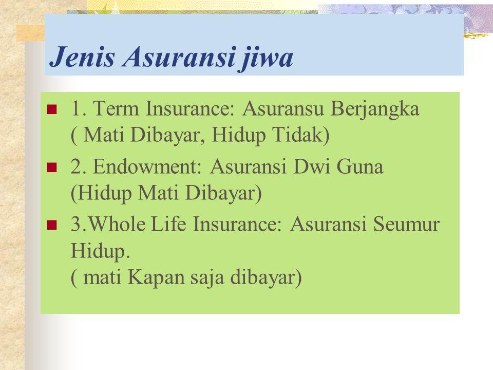 Jenis Asuransi jiwa 1. Term Insurance: Asuransu Berjangka ( Mati Dibayar, Hidup Tidak) 2. Endowment: Asuransi Dwi Guna (Hidup Mati Dibayar) 3.Whole Li
