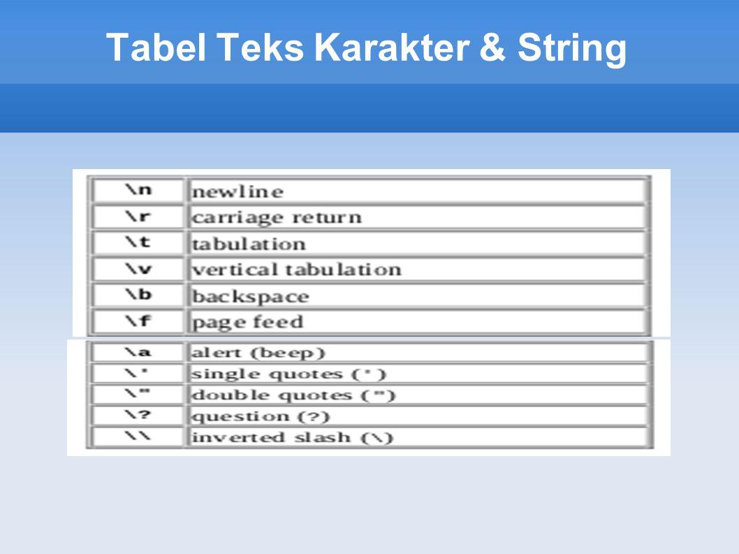 Tabel Teks Karakter & String