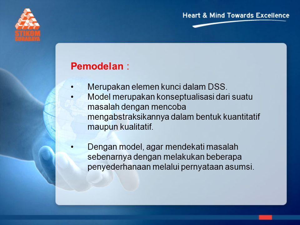 Pemodelan : Merupakan elemen kunci dalam DSS.