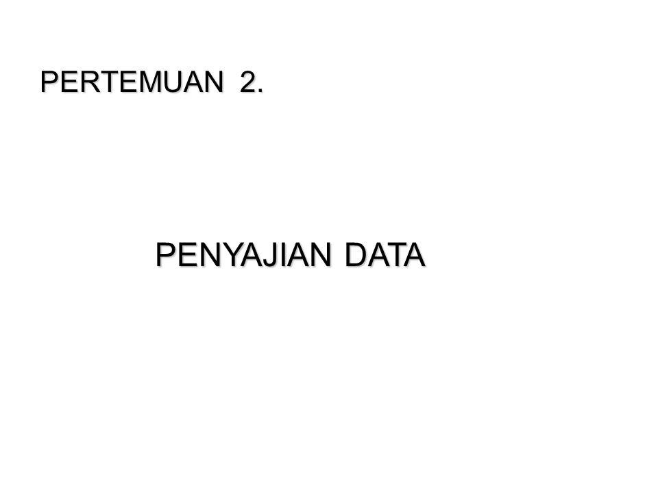 PERTEMUAN 2. PENYAJIAN DATA