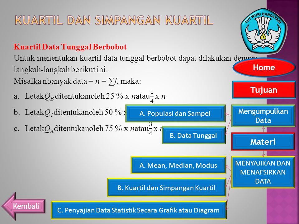Kembali Tujuan Materi Home A. Populasi dan Sampel B. Data Tunggal A. Mean, Median, Modus B. Kuartil dan Simpangan Kuartil Mengumpulkan Data C. Penyaji