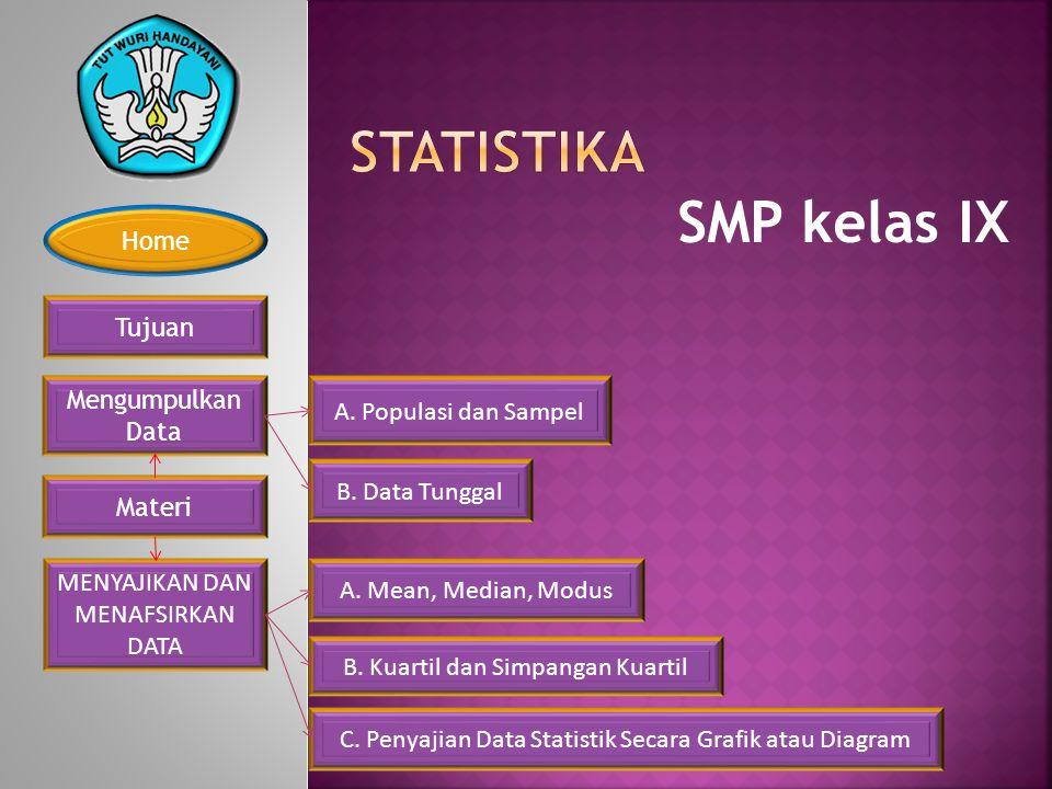 Tujuan Materi Home SMP kelas IX Mengumpulkan Data MENYAJIKAN DAN MENAFSIRKAN DATA B. Data Tunggal A. Populasi dan Sampel A. Mean, Median, Modus B. Kua