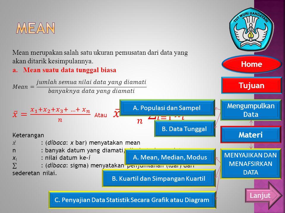 Lanjut Tujuan Materi Home A. Populasi dan Sampel B. Data Tunggal A. Mean, Median, Modus B. Kuartil dan Simpangan Kuartil Mengumpulkan Data C. Penyajia