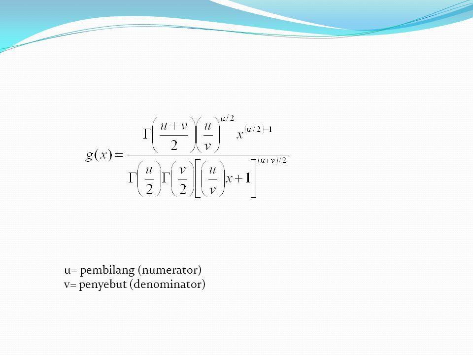 u= pembilang (numerator) v= penyebut (denominator)