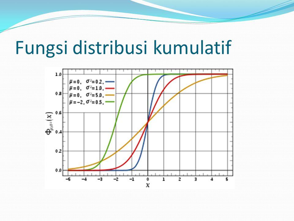 KOMULATIF NORMAL STANDAR 0 -0.12 P(X>3.8)= 1-p(X=3.8) = 1– 0.4522 = 0.5472 P(X>3.8)