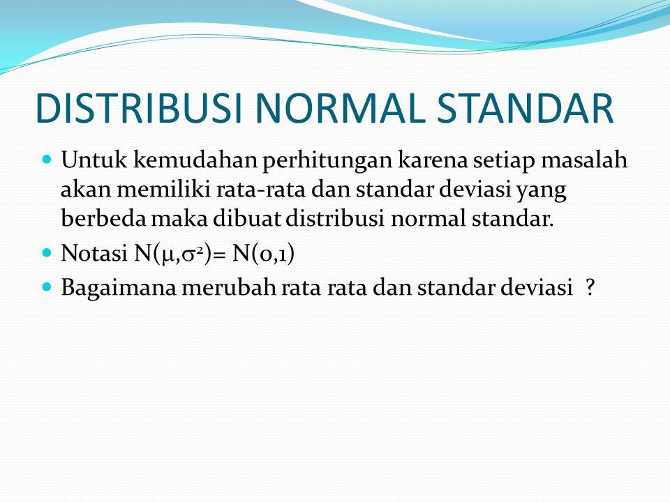 DISTRIBUSI NORMAL STANDAR Untuk kemudahan perhitungan karena setiap masalah akan memiliki rata-rata dan standar deviasi yang berbeda maka dibuat distr