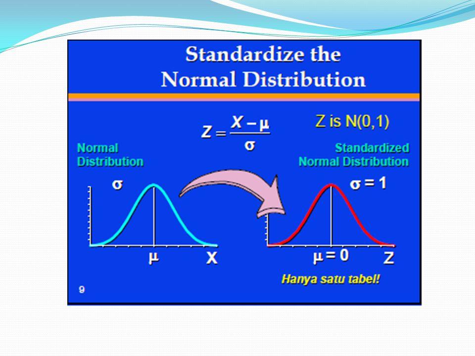 DISTRIBUSI CHI KUADRAT Dalam teori probabilitas dan statistika, distribusi khi-kuadrat (bahasa Inggris: Chi-square distribution) atau distribusi χ² dengan k derajat bebas adalah distribusi jumlah kuadrat k peubah acak normal baku yang saling bebas.
