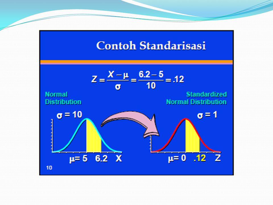 Notasi k = N 1 — derajat kebebasan x = [0, +∞) Fungsi probabilitas Fungsi komulatif