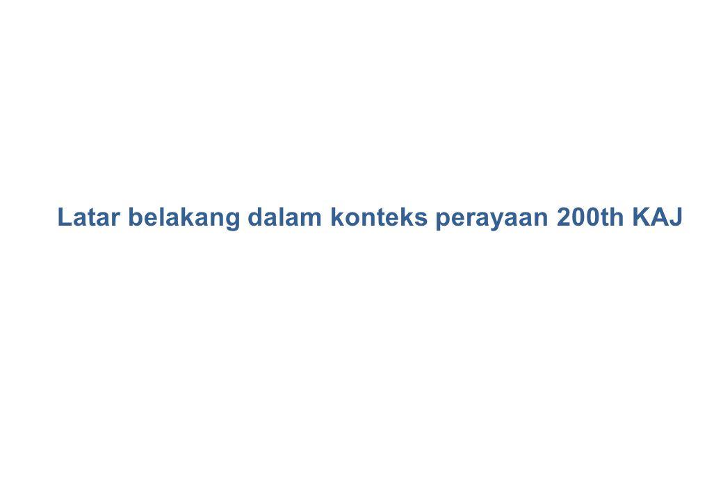 Slide A : a.Kapan kegiatan yang termasuk dalam BIDANG Anda ini dilaksanakan pertama kali (dalam perayaan 200 th KAJ).