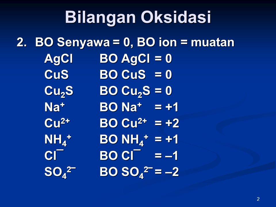 2 Bilangan Oksidasi 2.BO Senyawa = 0, BO ion = muatan AgClBO AgCl = 0 CuSBO CuS = 0 Cu 2 SBO Cu 2 S = 0 Na + BO Na + = +1 Cu 2+ BO Cu 2+ = +2 NH 4 + B