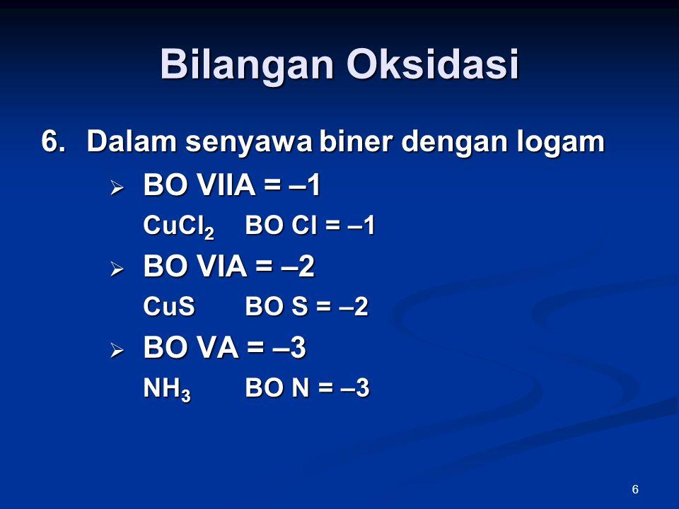 6 Bilangan Oksidasi 6.Dalam senyawa biner dengan logam  BO VIIA = –1 CuCl 2 BO Cl = –1  BO VIA = –2 CuSBO S = –2  BO VA = –3 NH 3 BO N = –3