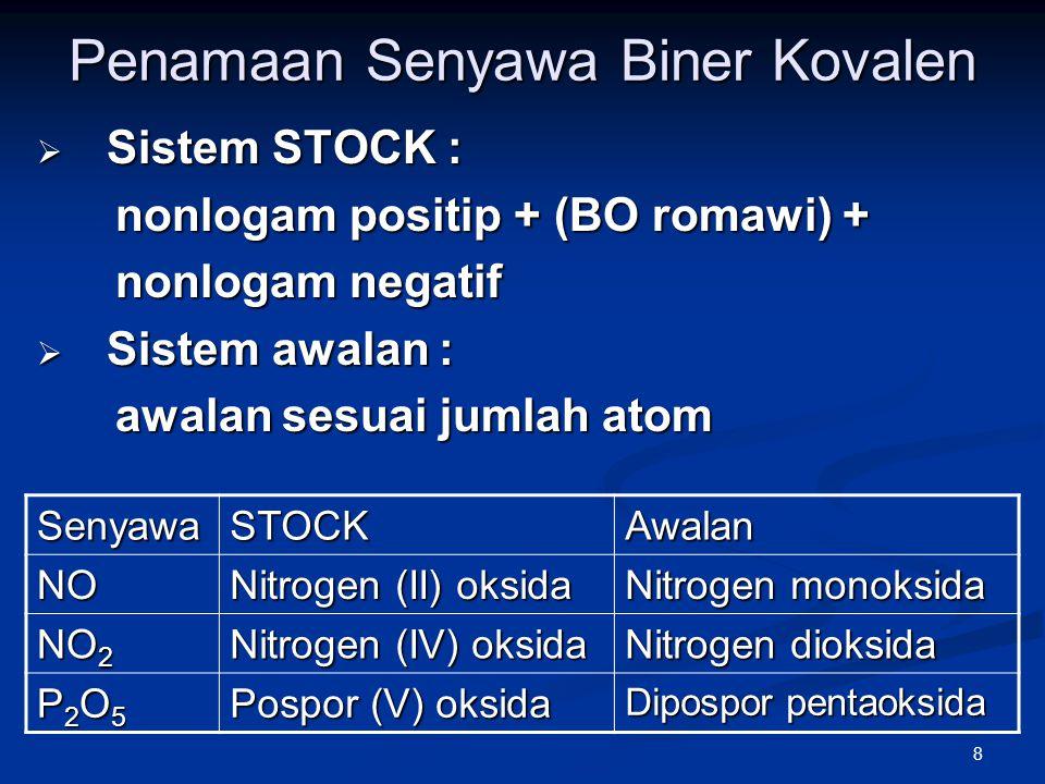 8 Penamaan Senyawa Biner Kovalen  Sistem STOCK : nonlogam positip + (BO romawi) + nonlogam positip + (BO romawi) + nonlogam negatif nonlogam negatif