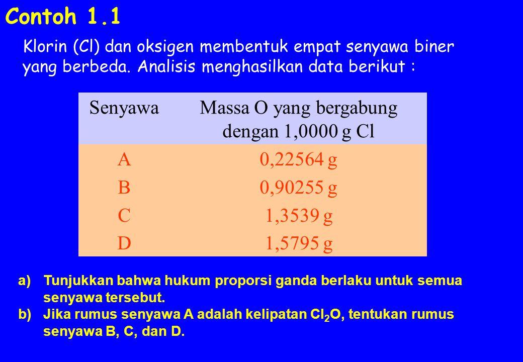 SenyawaMassa O yang bergabung dengan 1,0000 g Cl ABCDABCD 0,22564 g 0,90255 g 1,3539 g 1,5795 g Contoh 1.1 Klorin (Cl) dan oksigen membentuk empat senyawa biner yang berbeda.