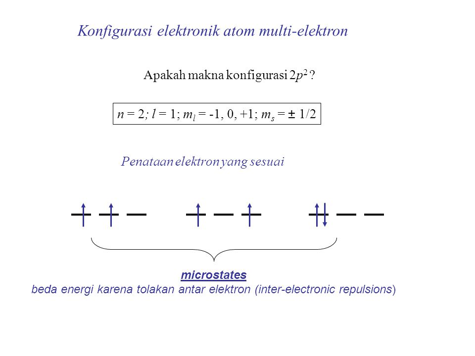 Konfigurasi elektronik atom multi-elektron  pasangan RS Russell-Saunders (or LS) coupling Untuk tiap elektron 2p n = 2; l = 1 m l = -1, 0, +1 m s = ± 1/2 Untuk tiap atom multi-elektron L = total orbital angular momentum quantum number S = total spin angular momentum quantum number Spin multiplicity = 2S+1 M L = ∑m l (-L,…0,…+L) M S = ∑m s (S, S-1, …,0,…-S) M L /M S menyatakan microstates L/S menyatakan states (kumpulan microstates) Group microstates dengan energi yang sama disebut terms