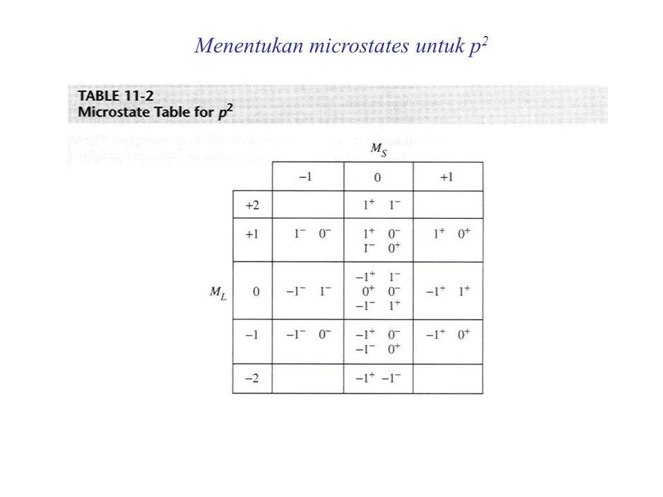 Menentukan microstates untuk p 2