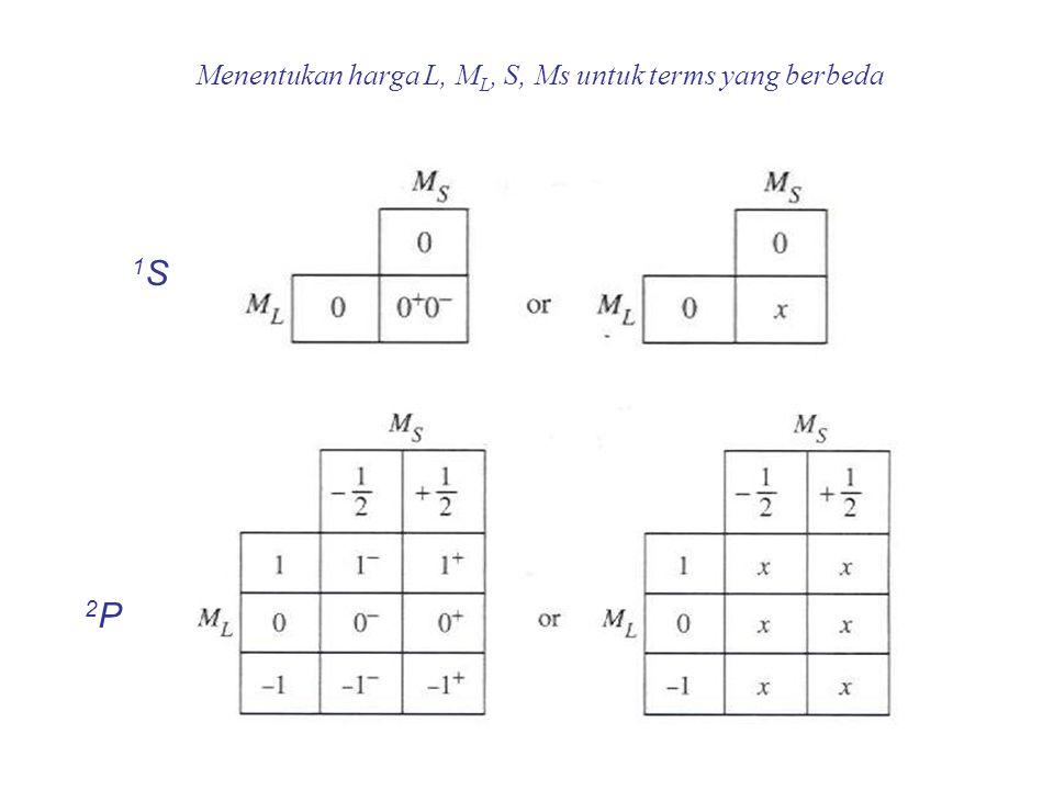 Menentukan harga L, M L, S, Ms untuk terms yang berbeda 1S1S 2P2P