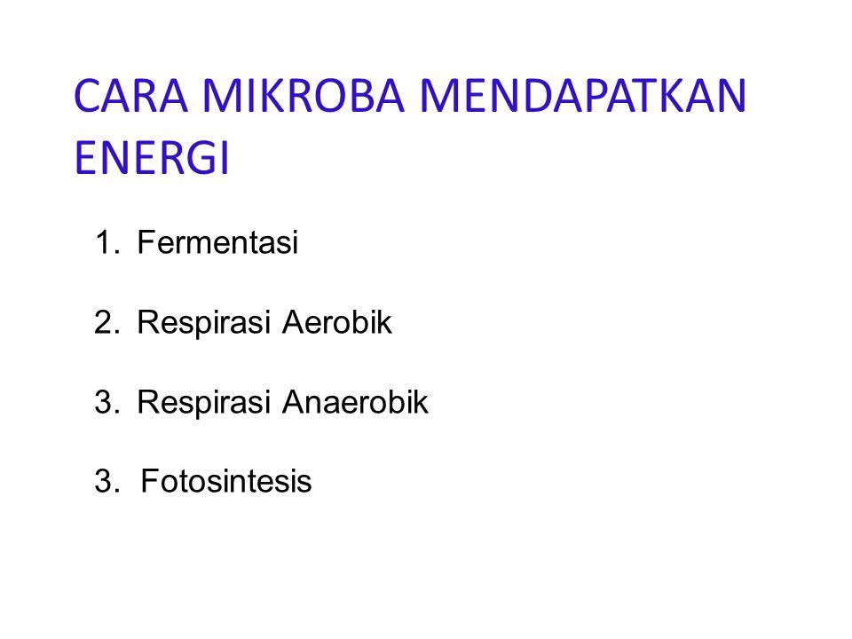 CARA MIKROBA MENDAPATKAN ENERGI 1.Fermentasi 2.Respirasi Aerobik 3.Respirasi Anaerobik 3. Fotosintesis