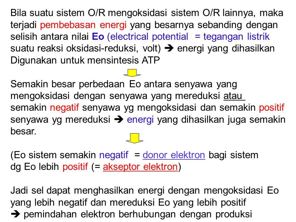 Bila suatu sistem O/R mengoksidasi sistem O/R lainnya, maka terjadi pembebasan energi yang besarnya sebanding dengan selisih antara nilai Eo (electric