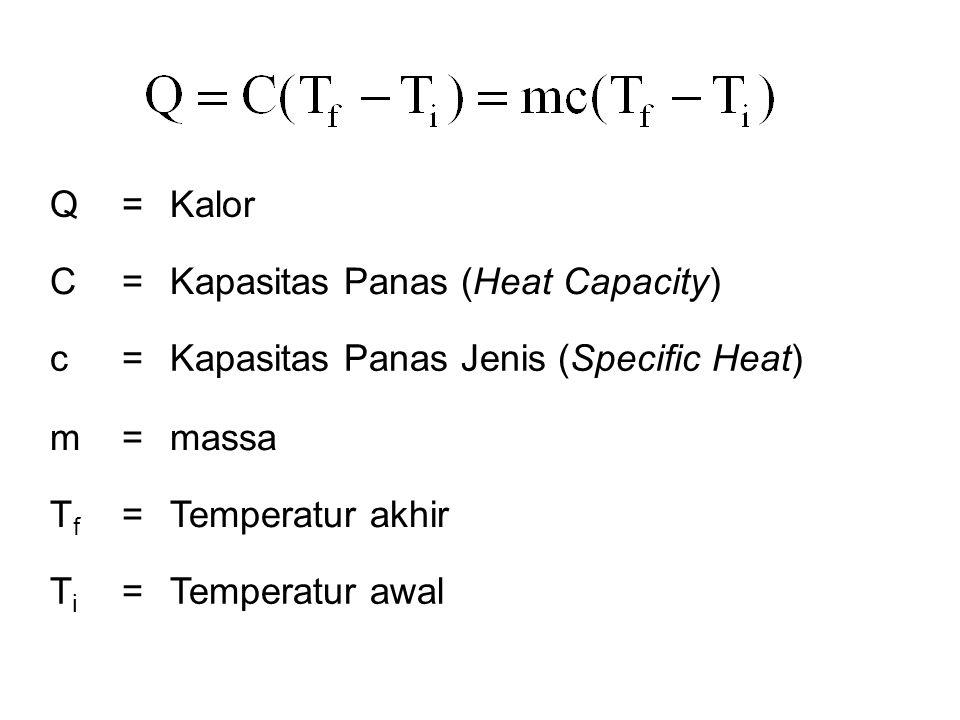 Q=Kalor C=Kapasitas Panas (Heat Capacity) c=Kapasitas Panas Jenis (Specific Heat) m=massa TfTf =Temperatur akhir TiTi =Temperatur awal