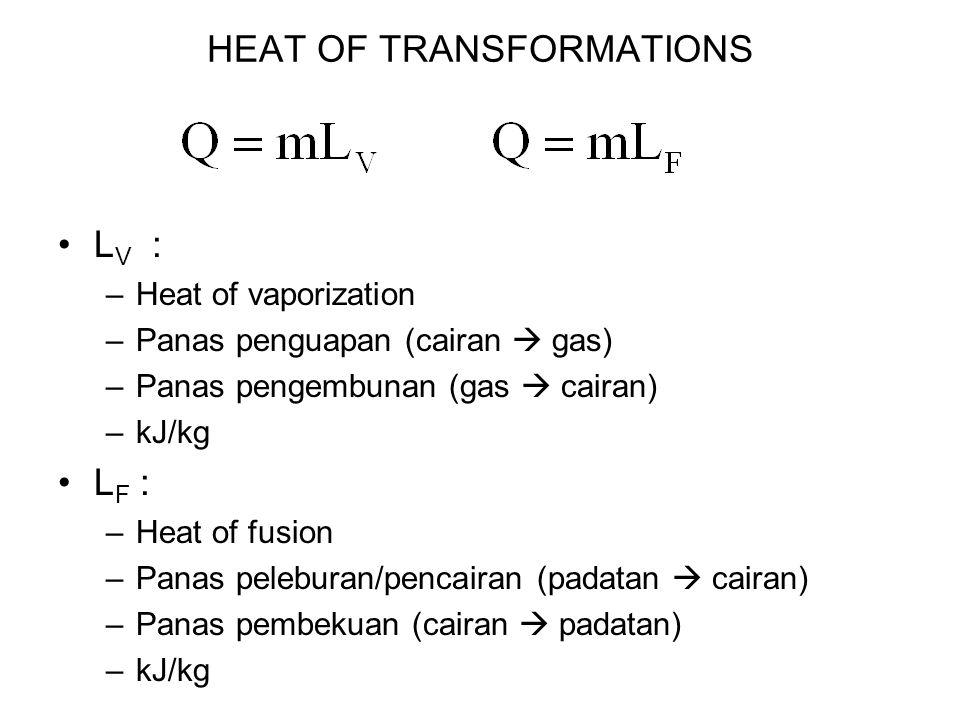 HEAT OF TRANSFORMATIONS L V : –Heat of vaporization –Panas penguapan (cairan  gas) –Panas pengembunan (gas  cairan) –kJ/kg L F : –Heat of fusion –Pa