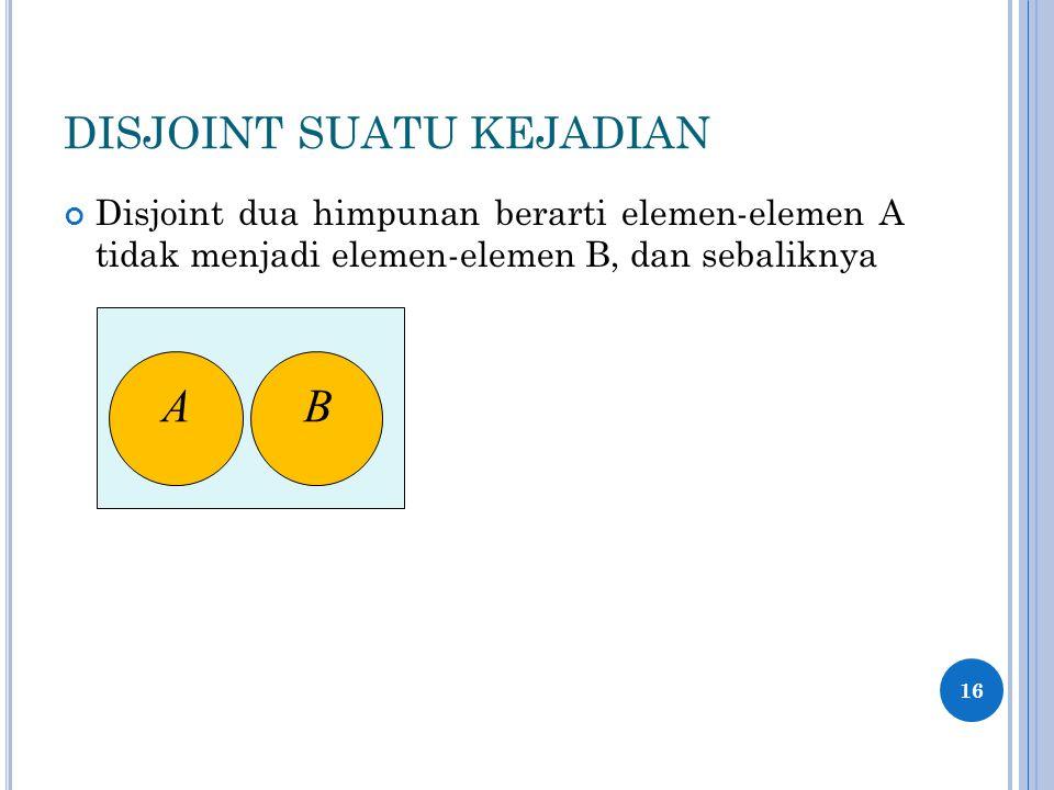 DISJOINT SUATU KEJADIAN Disjoint dua himpunan berarti elemen-elemen A tidak menjadi elemen-elemen B, dan sebaliknya 16 AB