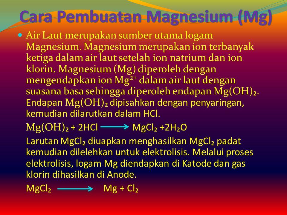 No.RumusSebagai senyawa 1. MgCl₂Magnesium Klorida / Magnalium 2MgCO₃Magnesit 3CaCO₃Dolomit 4MgSO₄.7H₂OEpsomit / Garam Inggris 5MgCl₂.KCl.H₂OKalnalit